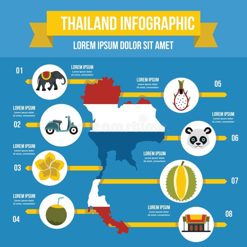 Concetto infographic di viaggio della Tailandia, stile piano illustrazione di stock