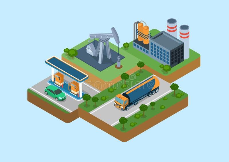 Concetto infographic isometrico di web piano 3d del ciclo di produzione di petrolio illustrazione di stock