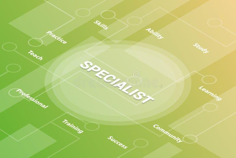 Concetto isometrico del testo di parola 3d di parole di concetto dello specialista con un certi testo e punto relativi collegati  illustrazione di stock