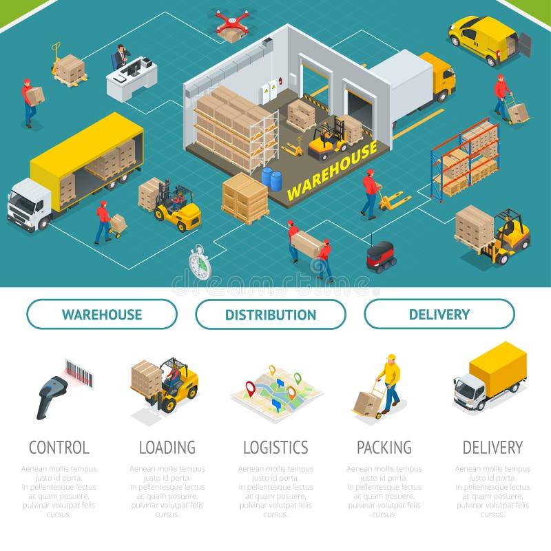 Concetto isometrico di servizi di distribuzione e di immagazzinamento Stoccaggio e distribuzione del magazzino Modello pronto per illustrazione di stock
