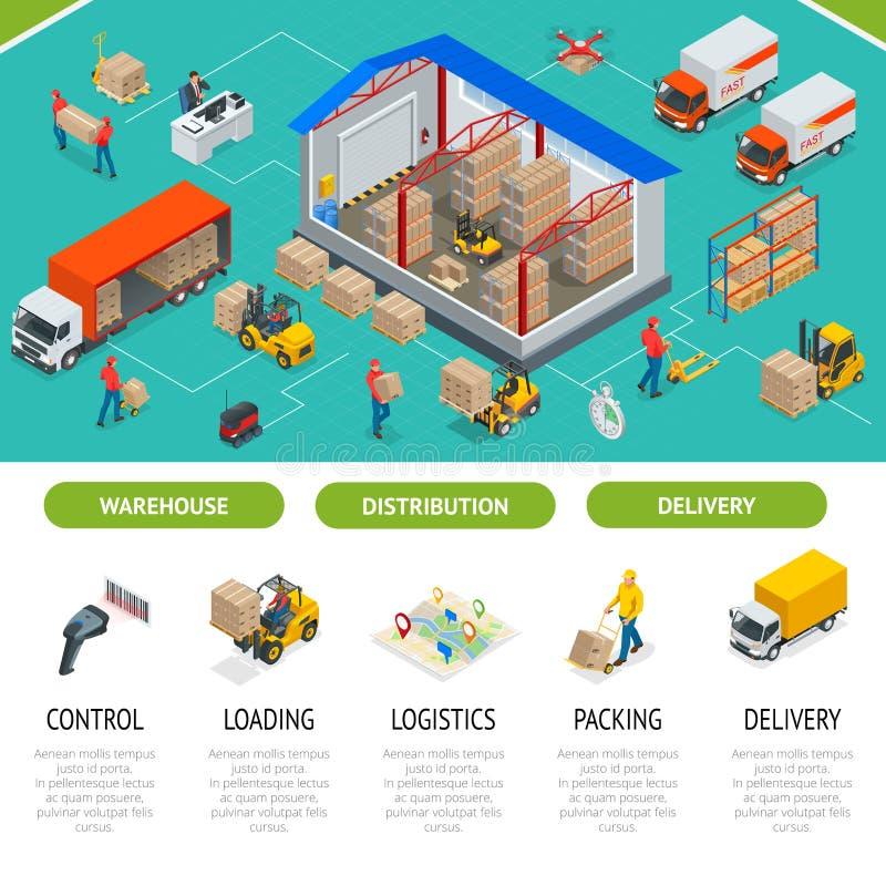 Concetto isometrico di servizi di distribuzione e di immagazzinamento Stoccaggio e distribuzione del magazzino Modello pronto per illustrazione vettoriale