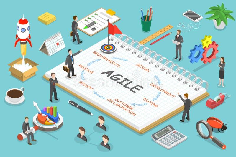 Concetto isometrico piano di vettore di metodologia agile royalty illustrazione gratis