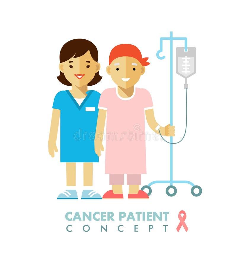 Concetto malato della persona della gente del Cancro illustrazione di stock