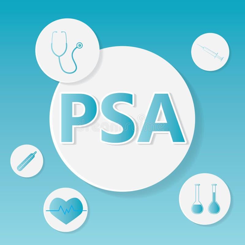 antigene prostatico specifico( psa)