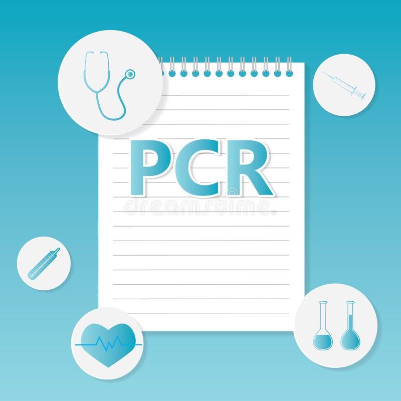 Concetto medico di reazione a catena della polimerasi di PCR royalty illustrazione gratis