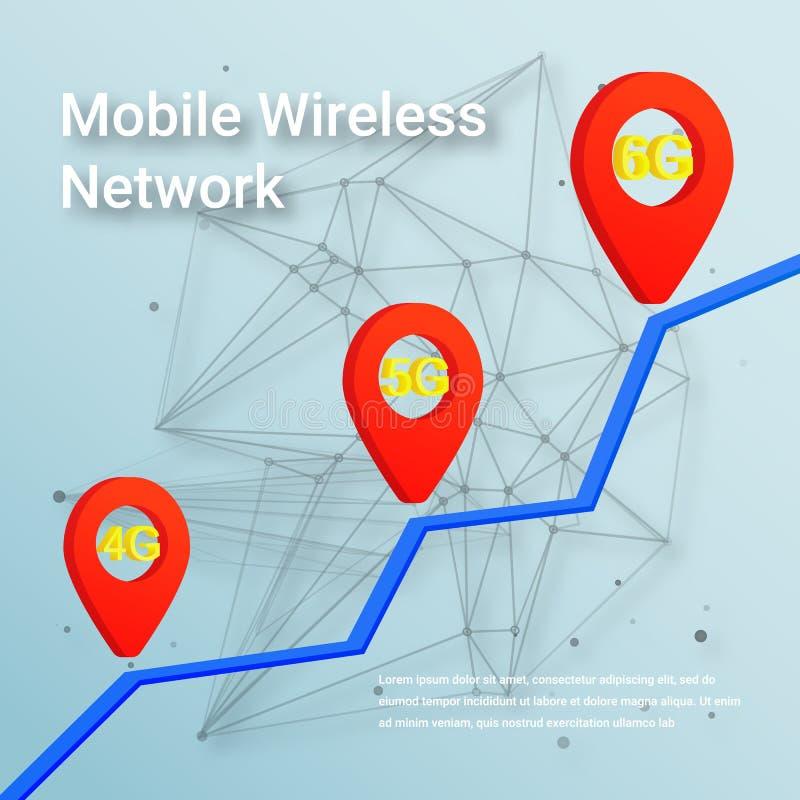 Concetto mobile della rete wireless Cambiamento da 4G a 6G Illustrazione di vettore royalty illustrazione gratis
