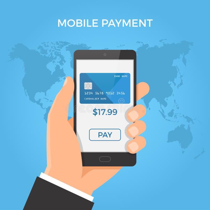 Concetto mobile di pagamento illustrazione di stock