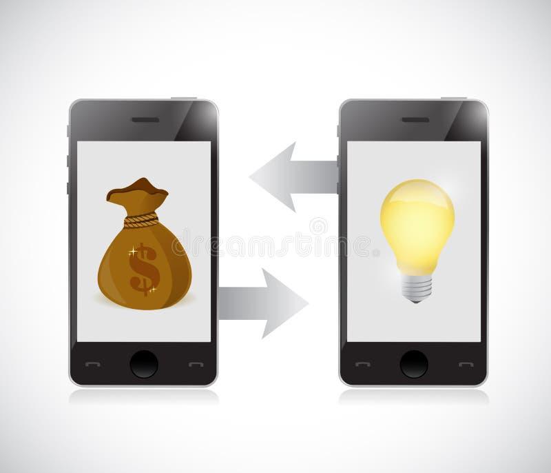 concetto mobile di trasferimento di idea dei soldi illustrazione vettoriale