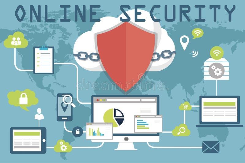 Concetto online di sicurezza illustrazione vettoriale