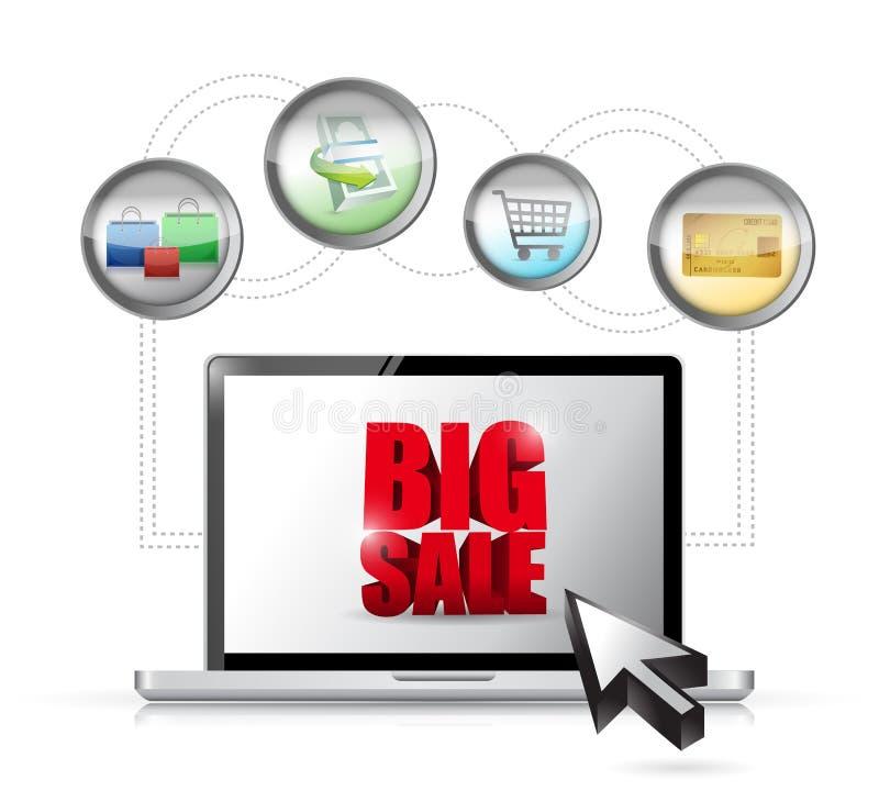 Concetto online di tecnologia di commercio elettronico di grande vendita. illustrazione di stock