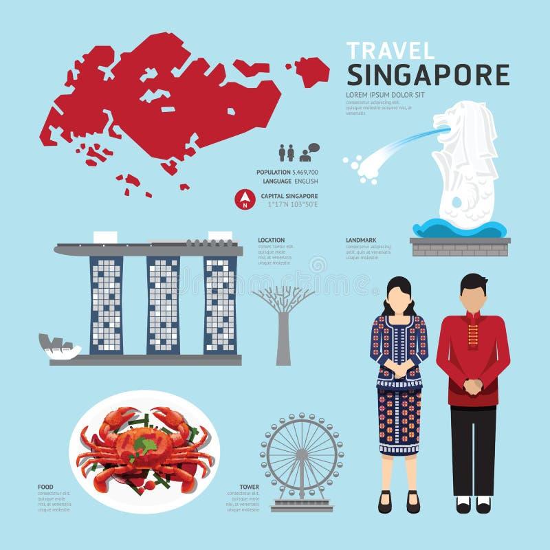 Concetto piano di viaggio di progettazione delle icone di Singapore Vettore illustrazione di stock
