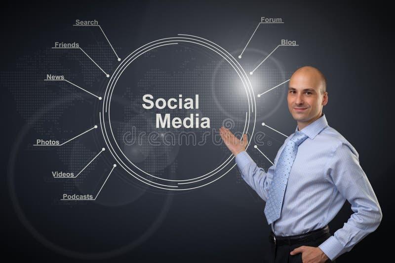 Concetto sociale del diagramma di media illustrazione vettoriale