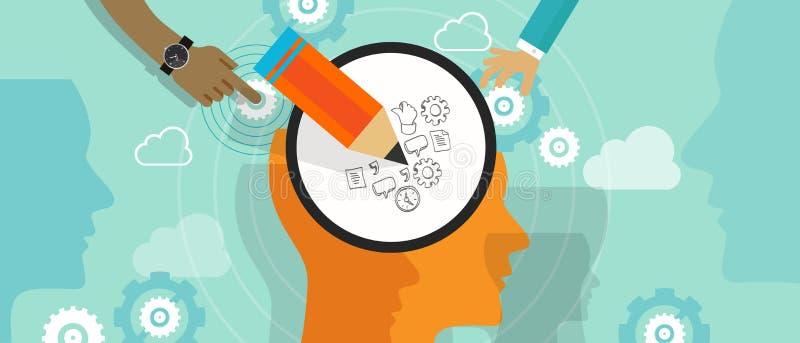 Concevez gribouiller de gauche à droite de pensée d'idée de tête de créativité de cerveau de processus créatif d'esprit illustration stock