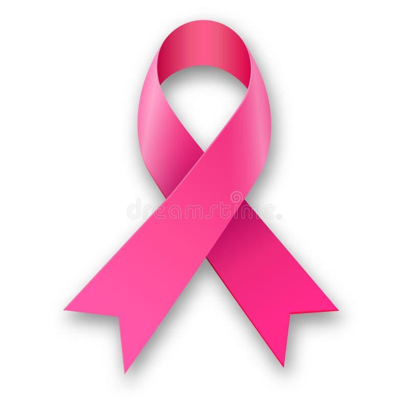 Conciencia del cáncer de pecho stock de ilustración