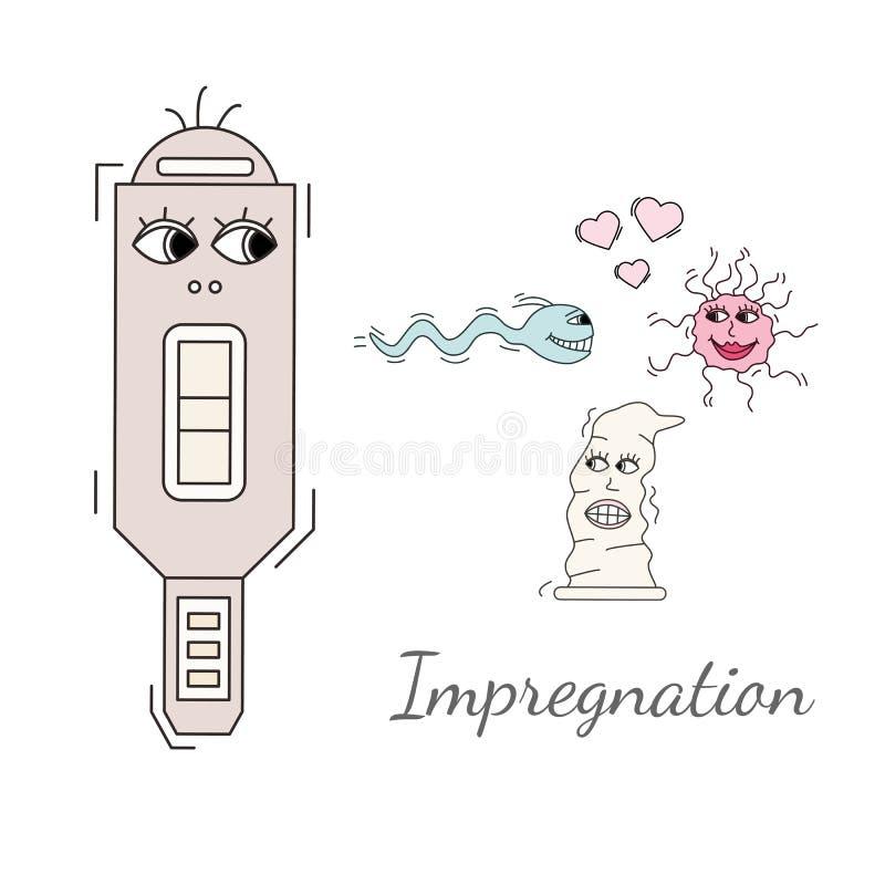 Concieving, antykoncepci i impregnaci elementy ustawiający w kreskówce, projektują royalty ilustracja