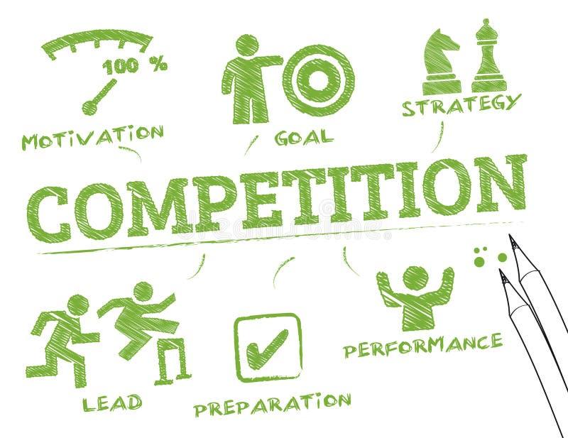 concurrence illustration libre de droits