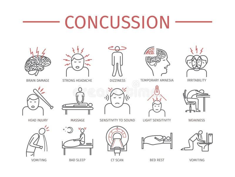 concussion Objawy, traktowanie Kreskowe ikony ustawiać Wektorowi znaki ilustracji