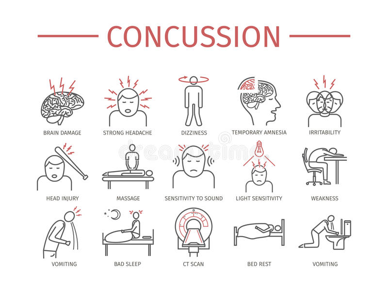 Concussion. Symptoms, Treatment. Line icons set. Vector signs stock photo