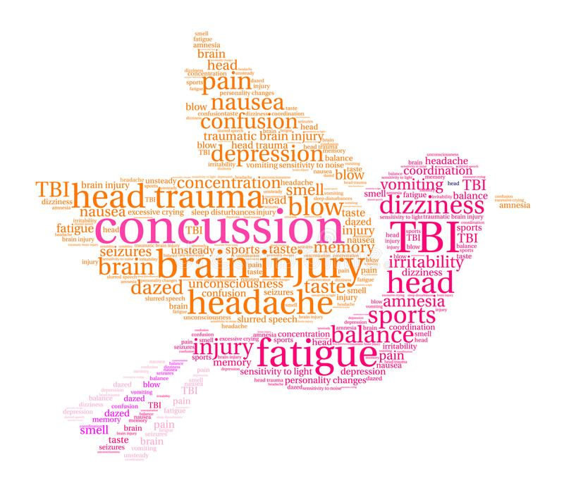 Concussion Word Cloud. On a white background royalty free illustration