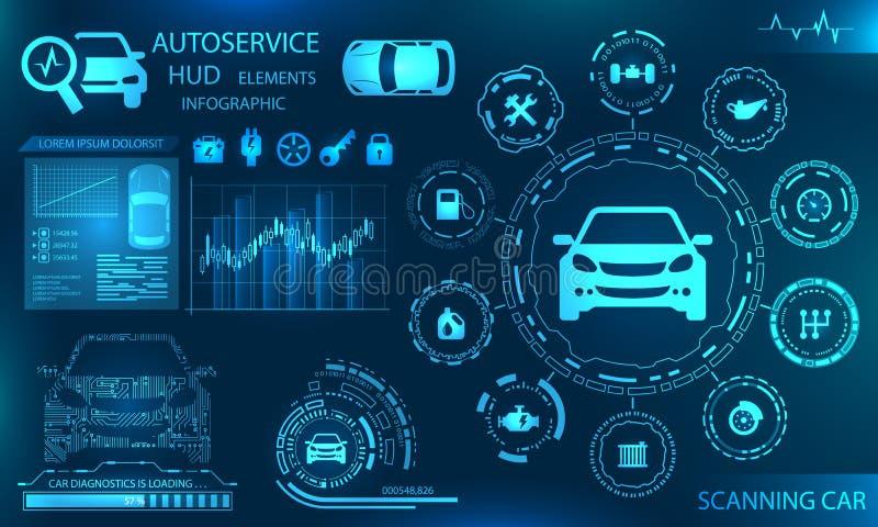 Condición del coche, exploración, prueba, supervisión, análisis, verificación de los diagnósticos del hardware libre illustration