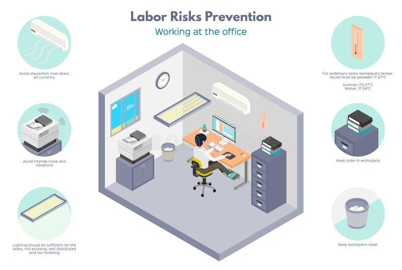 Conditions optimales d'environnement de travail dans le bureau illustration libre de droits
