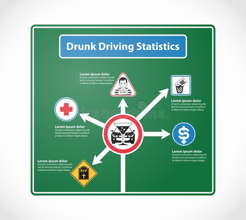 Conduite en état d'ivresse infographic illustration libre de droits