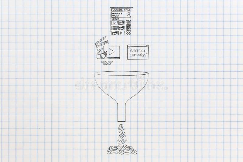 Conent socialt massmedia för Website och generat för internetaktionpop-upp royaltyfri illustrationer
