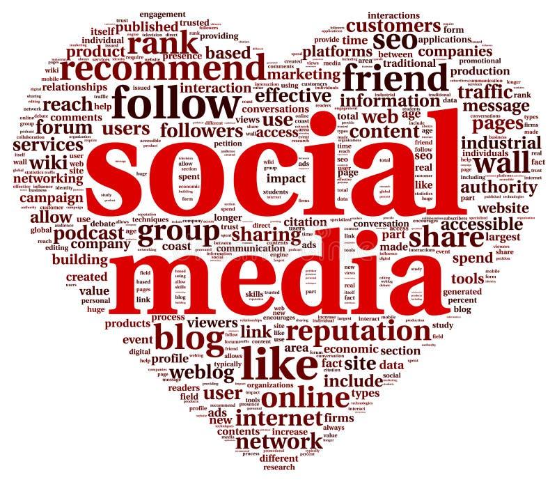 Conept social do amor dos meios na nuvem da etiqueta da palavra ilustração do vetor