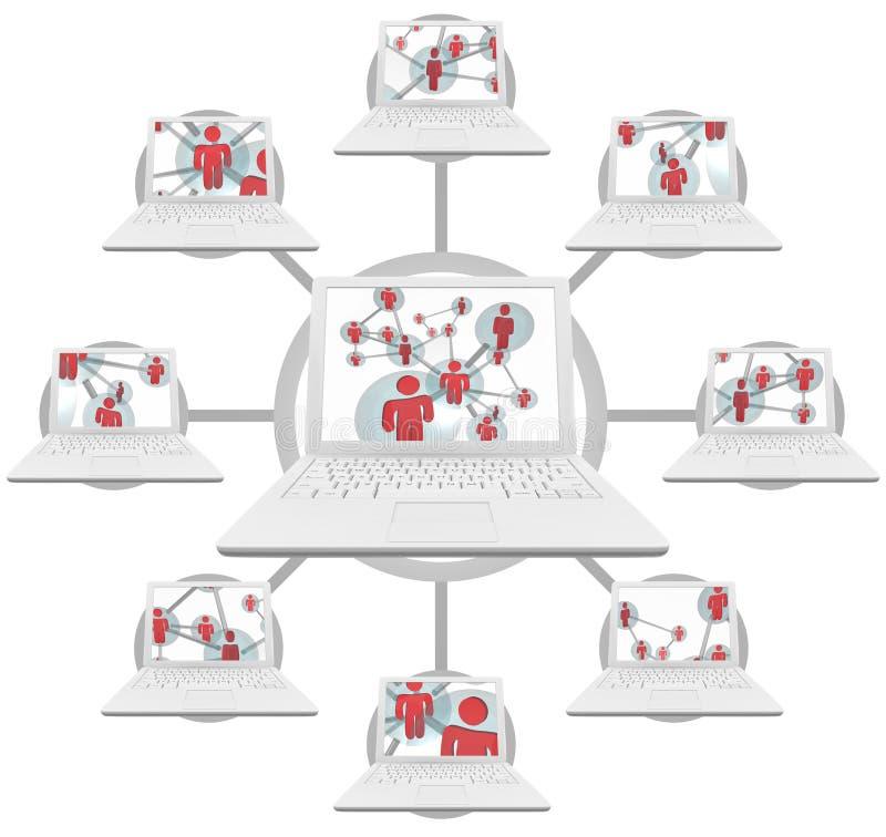 Conexões pessoais - informática  ilustração royalty free