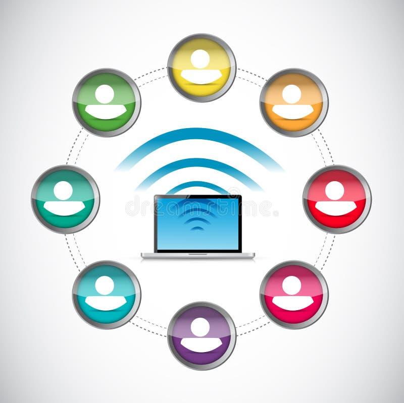 conexión de la tecnología de la gente del wifi del ordenador portátil libre illustration