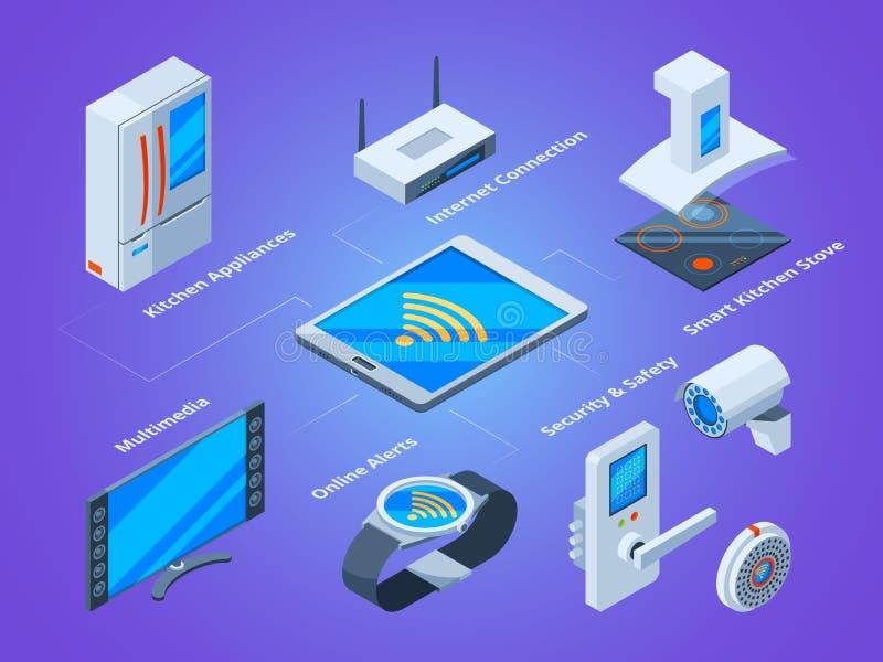 Conexión elegante de los hogares Multimedias de la microonda del aparato de TV de las herramientas de la cocina a casa que conect ilustración del vector