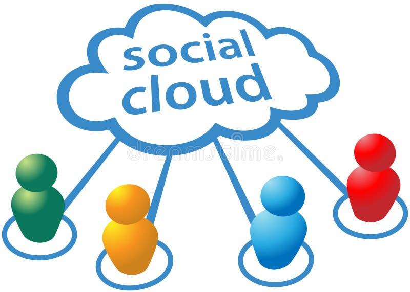 Conexiones computacionales de la gente de la nube social de los media ilustración del vector