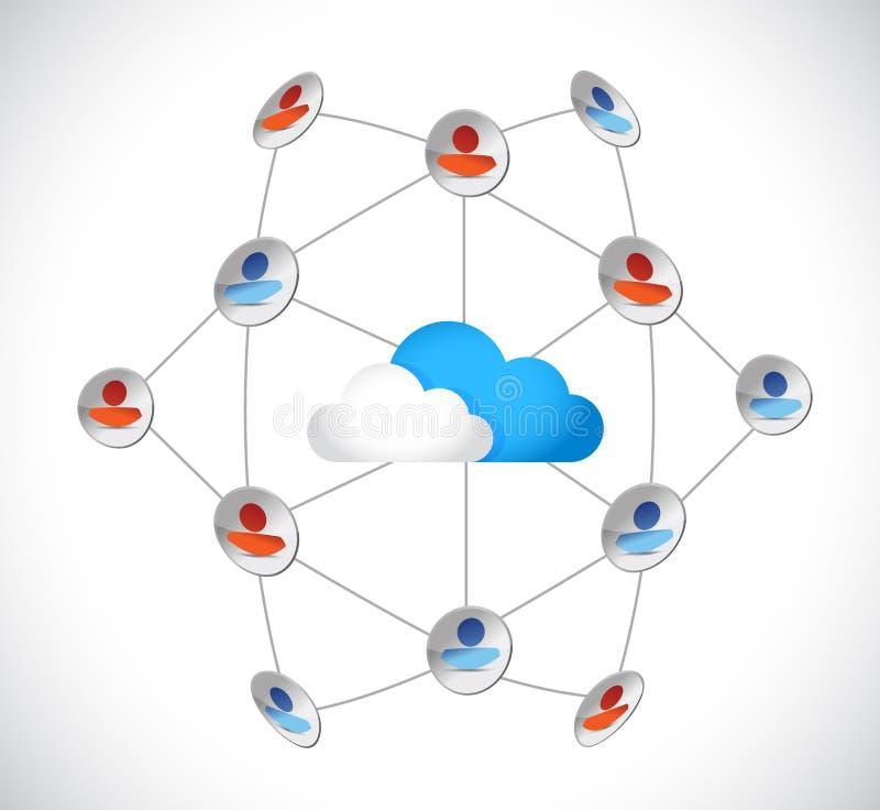 Conexiones sociales de la red de la gente medias ilustración del vector
