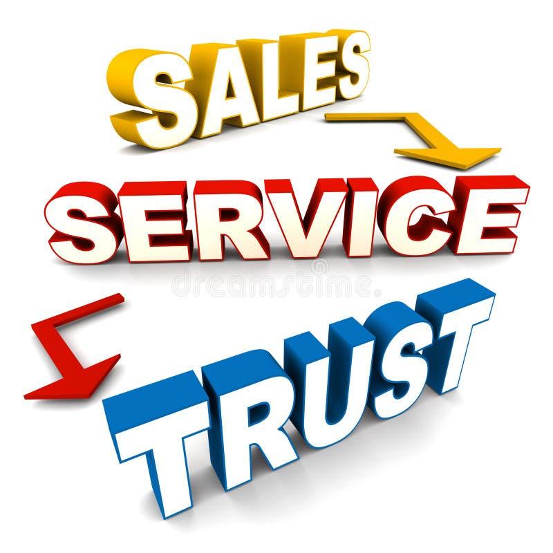 Confiança do serviço das vendas ilustração stock