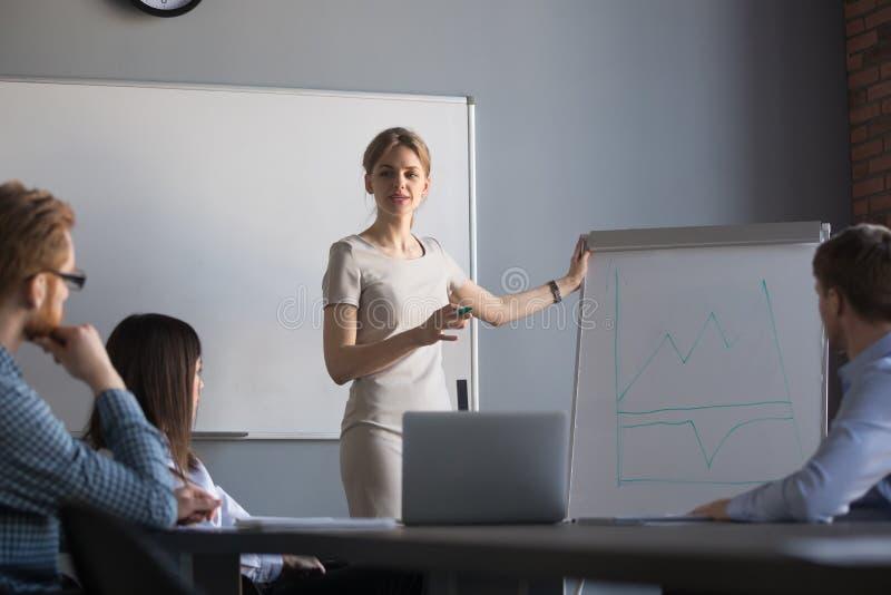 Confident female speaker presenting business plan on flipchart. Confident millennial businesswoman present company business plan on flipchart to diverse work royalty free stock photos