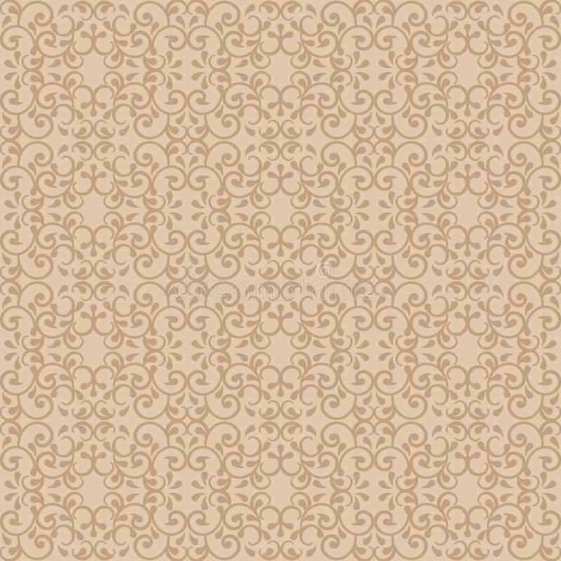 configuration beige snob