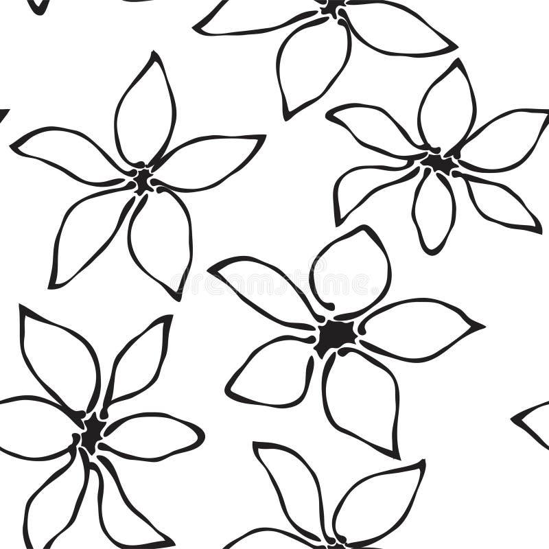 Configuration de fleur sans joint Fond de fleurs d'arbres fruitiers Jardin abstrait de source Illustration de vecteur illustration de vecteur