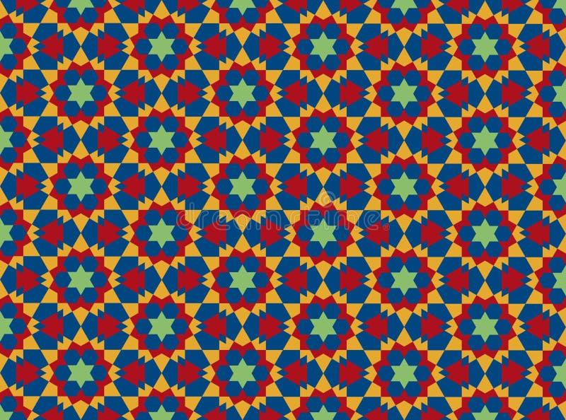 Download Configuration Géométrique Islamique Illustration Stock - Illustration du géométrique, ornement: 87702729