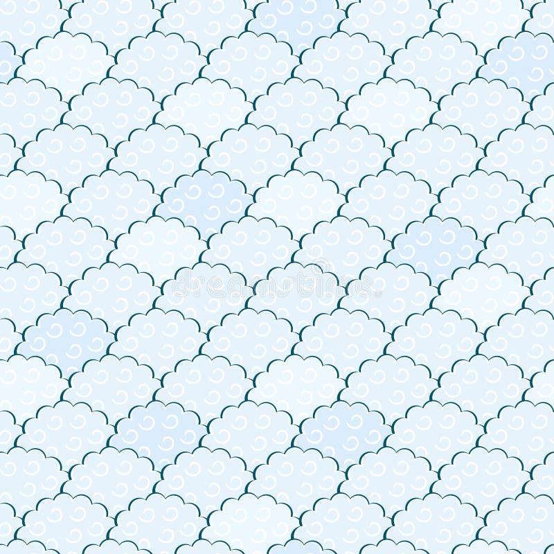 Configuration pelucheuse bleu-clair et blanche sans joint de nuage illustration de vecteur
