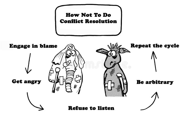 Conflict Resolution. Political cartoon about how not to do conflict resolution vector illustration