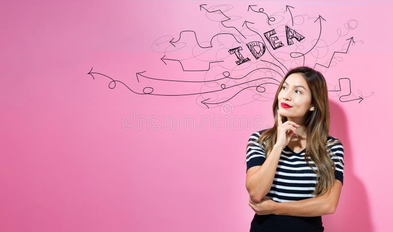 Confrontare le idee le frecce di idea con la giovane donna di affari fotografie stock