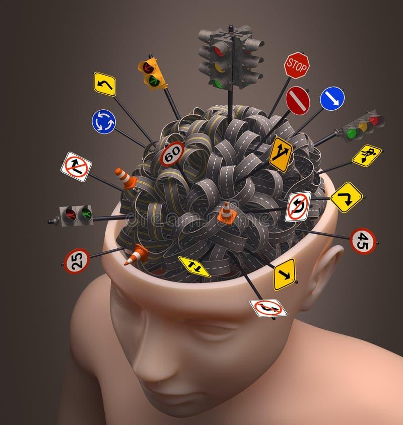 Confused Mind vector illustration