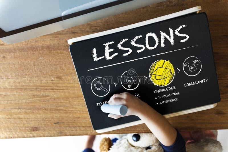 Conhecimento da educação das lições que aprende o conceito do estudo imagens de stock