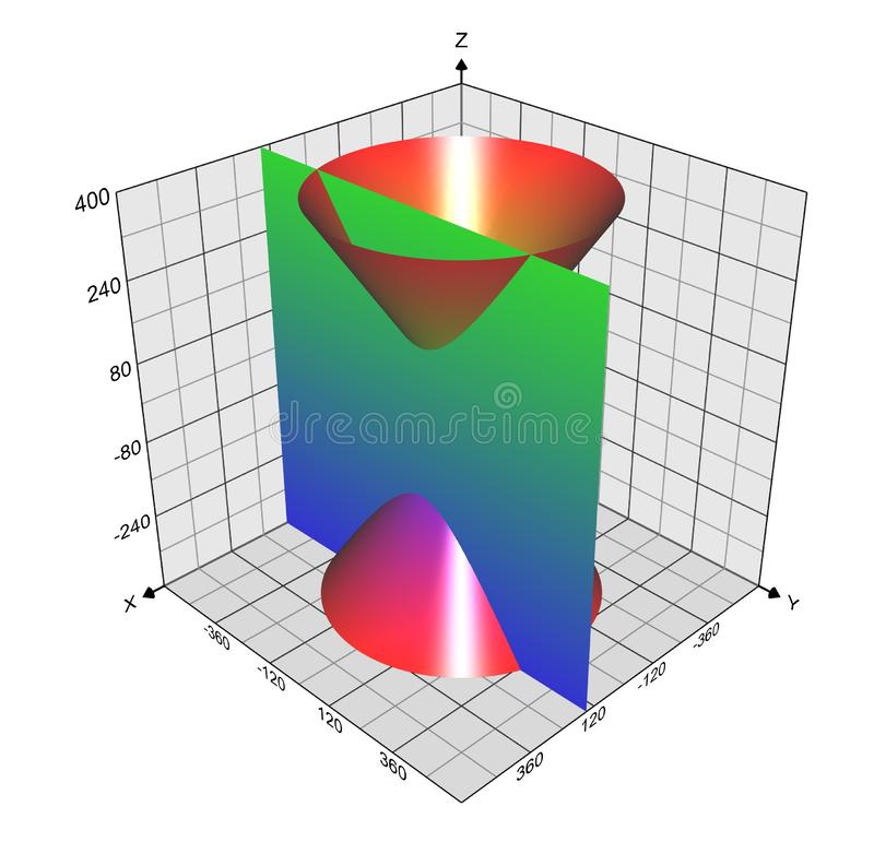 Conic Sections: Hyperbola formed by cutting a cone with a vertical plane stock image