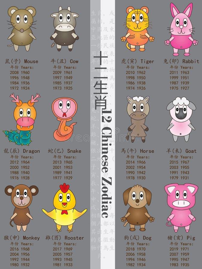Conjunto del zodiaco de 12 chinos libre illustration