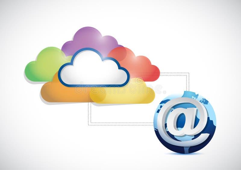 Connexion de calcul de nuage coloré de globe illustration libre de droits