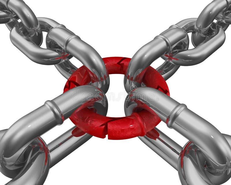 Connexion des chaînes La plus faible tige illustration libre de droits