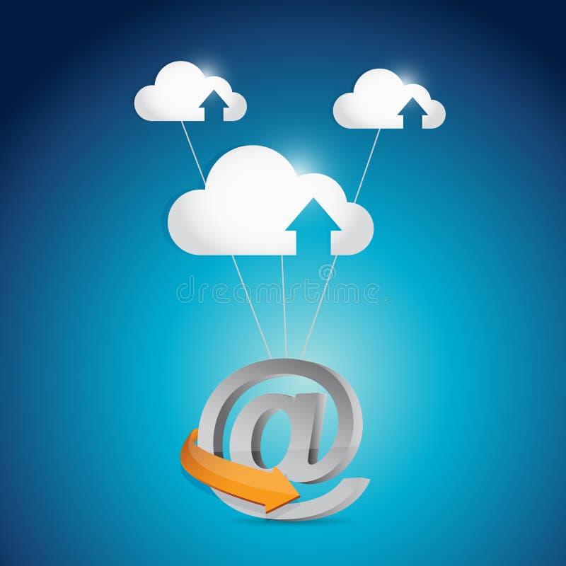 Connexion internet de calcul de nuage en ligne illustration libre de droits