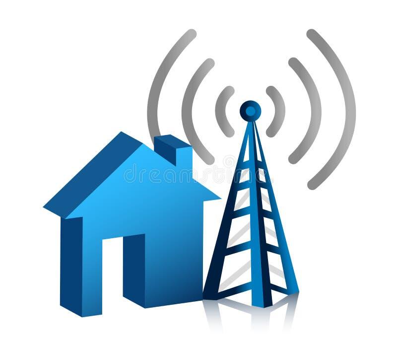 Connexion sans fil à la maison illustration de vecteur