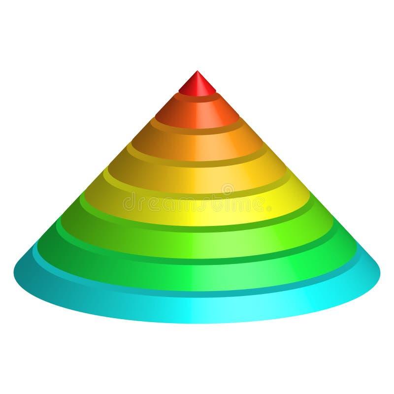 Cono acodado la pirámide cónica 3D del espectro multicolor del arco iris 8 acoda Ilustración del vector ilustración del vector